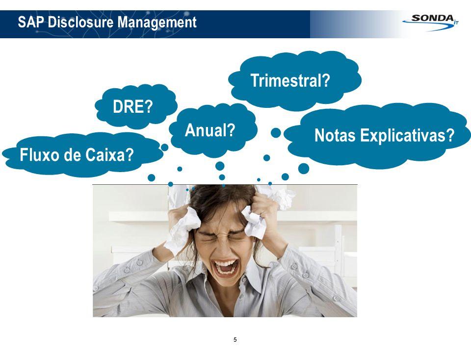 6 SAP Disclosure Management - Desafio Consolidação Manual Fluxo de Aprovação Diversas Fontes de Dados Publicação Descentralizada