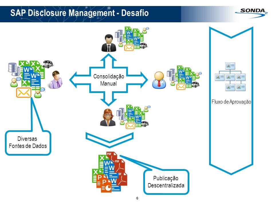 7 SAP Disclosure Management - Arquitetura Fontes de Informações Seguras Repositório de Informações Centralizado Gerenciamento de Documentos e Versões Compilação Publicação Fluxo de Aprovação Disclosure Management