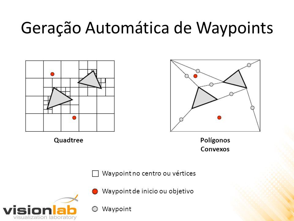 Geração Automática de Waypoints QuadtreePolígonos Convexos Waypoint no centro ou vértices Waypoint de inicio ou objetivo Waypoint
