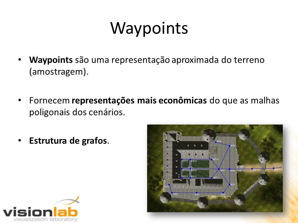 Construção de Grafos de Navegação Um grafo de navegação é uma estrutura de grafo formada por um conjunto de waypoints.
