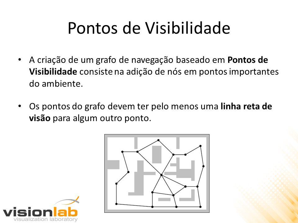 Pontos de Visibilidade A criação de um grafo de navegação baseado em Pontos de Visibilidade consiste na adição de nós em pontos importantes do ambiente.