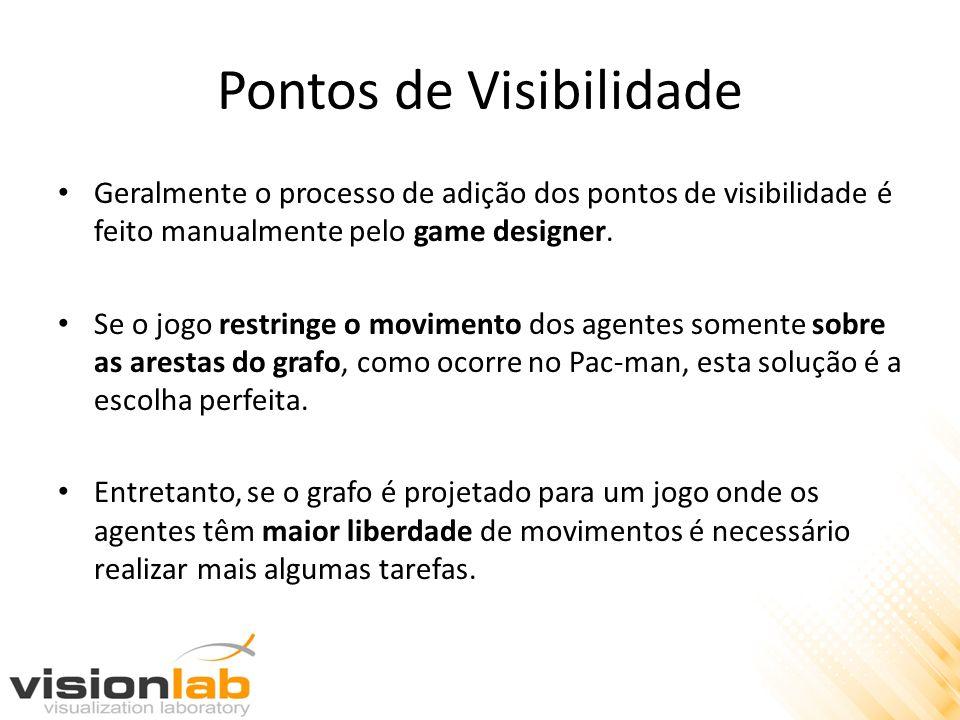 Pontos de Visibilidade Geralmente o processo de adição dos pontos de visibilidade é feito manualmente pelo game designer.