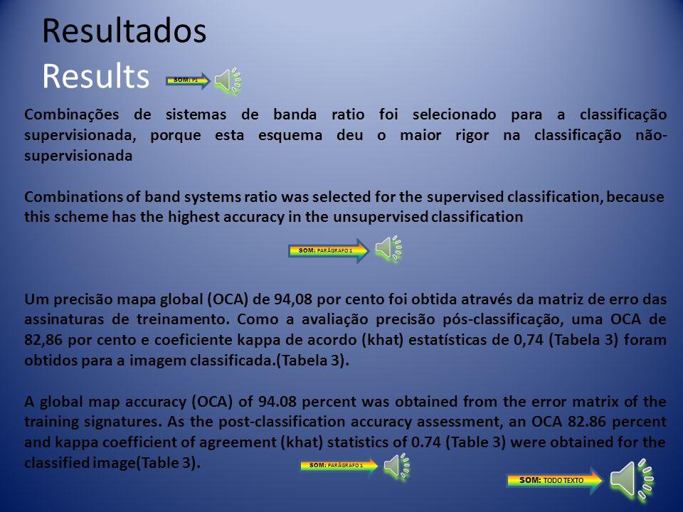 Resultados Results Entre os doze esquemas de classificação para TM, e seis para MSS e IRS inclusão do DEM como banda componente nos esquemas de classi