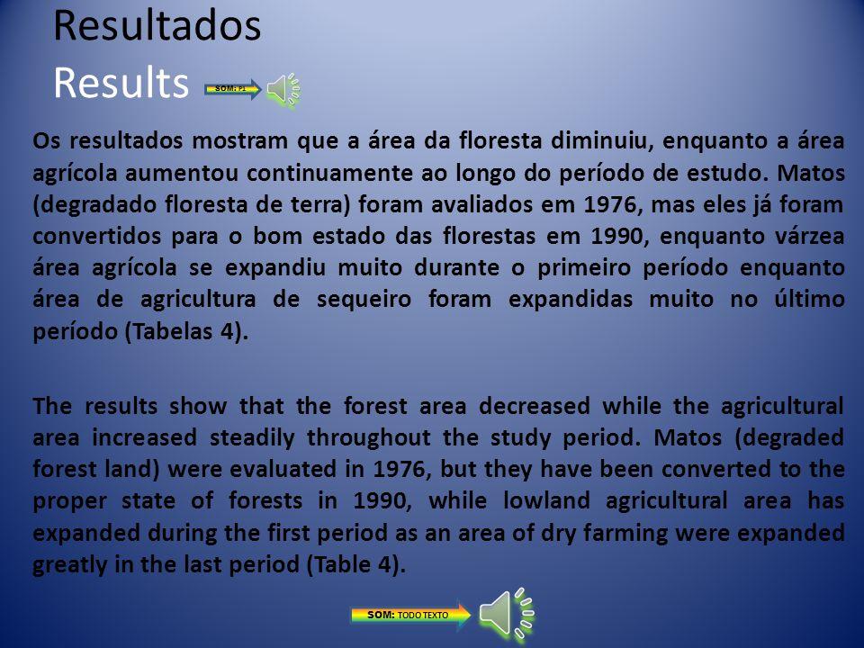 Resultados - Results Tabela 3. Matriz de erro do mapa de classificação supervisionada de Galaudu, Nepal. SOM: P1 FOREST SCRUB UPLAND AGRICULTURE LOWLA
