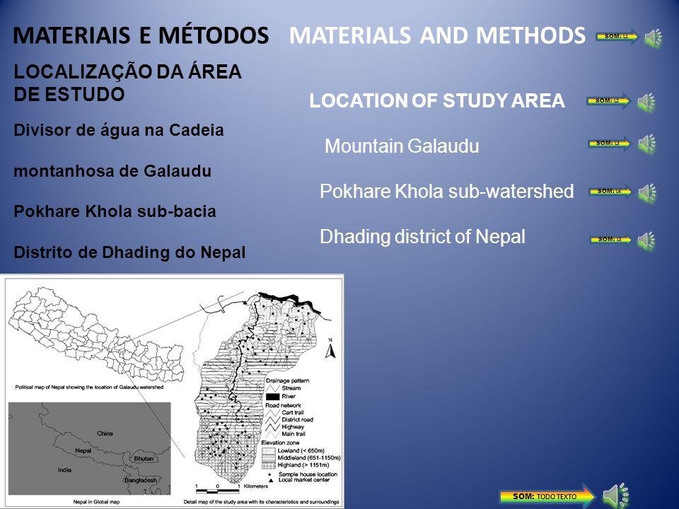 MATERIAIS E MÉTODOS MATERIALS AND METHODS LOCALIZAÇÃO DA ÁREA DE ESTUDO Divisor de água na Cadeia montanhosa de Galaudu Pokhare Khola sub-bacia Distrito de Dhading do Nepal LOCATION OF STUDY AREA Mountain Galaudu Pokhare Khola sub-watershed Dhading district of Nepal SOM: TODO TEXTO SOM: L1 SOM: L2 SOM: L3 SOM: L4 SOM: L5