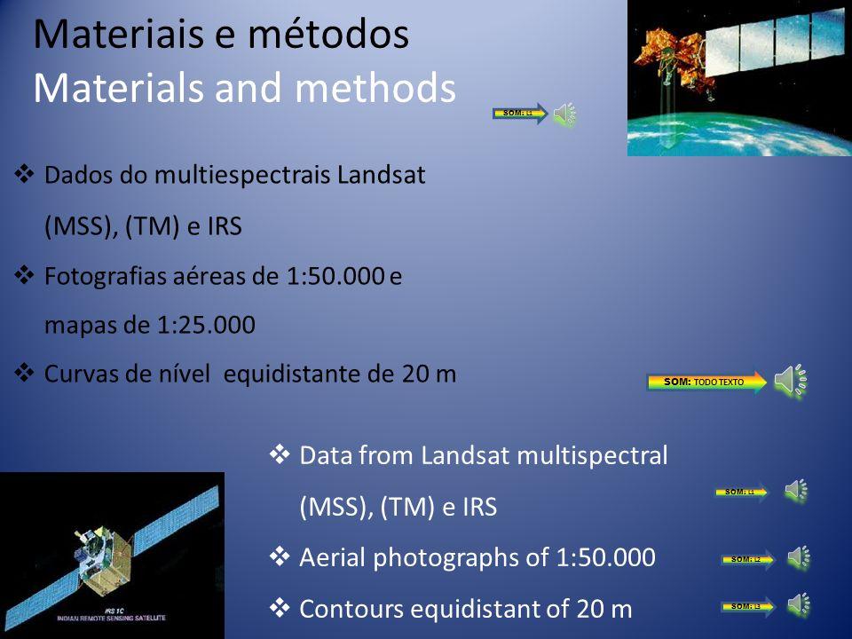 Materiais e métodos Materials and methods Dados do multiespectrais Landsat (MSS), (TM) e IRS Fotografias aéreas de 1:50.000 e mapas de 1:25.000 Curvas de nível equidistante de 20 m Data from Landsat multispectral (MSS), (TM) e IRS Aerial photographs of 1:50.000 Contours equidistant of 20 m SOM: TODO TEXTO SOM: L1 SOM: L2 SOM: L3 SOM: L1