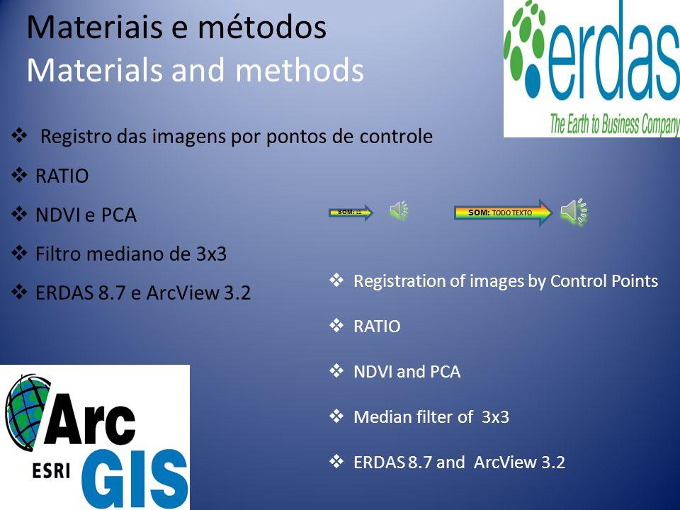 Materiais e métodos Materials and methods Registro das imagens por pontos de controle RATIO NDVI e PCA Filtro mediano de 3x3 ERDAS 8.7 e ArcView 3.2 SOM: TODO TEXTO SOM: L1 Registration of images by Control Points RATIO NDVI and PCA Median filter of 3x3 ERDAS 8.7 and ArcView 3.2