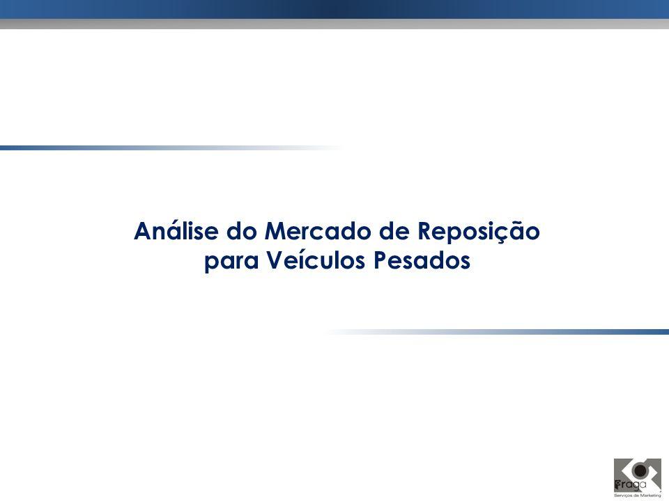 Análise do Mercado de Reposição para Veículos Pesados