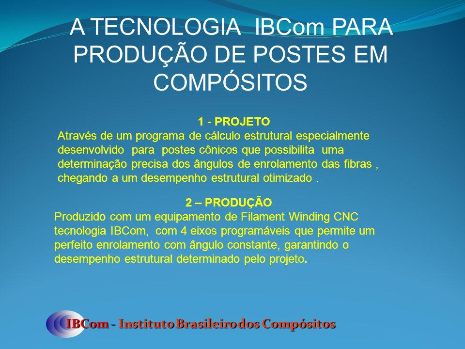 A TECNOLOGIA IBCom PARA PRODUÇÃO DE POSTES EM COMPÓSITOS 1 - PROJETO Através de um programa de cálculo estrutural especialmente desenvolvido para post