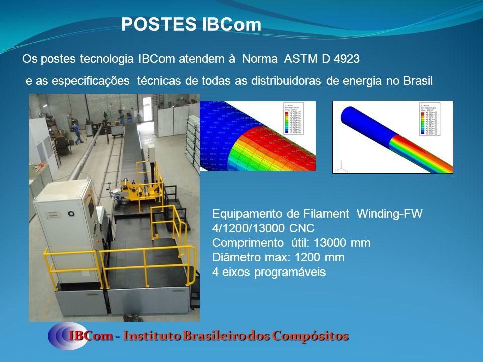 IBCom - Instituto Brasileiro dos Compósitos POSTES IBCom Os postes tecnologia IBCom atendem à Norma ASTM D 4923 e as especificações técnicas de todas as distribuidoras de energia no Brasil Equipamento de Filament Winding-FW 4/1200/13000 CNC Comprimento útil: 13000 mm Diâmetro max: 1200 mm 4 eixos programáveis