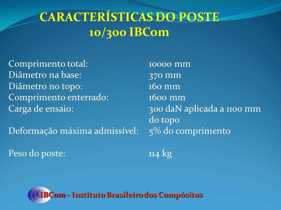 IBCom - Instituto Brasileiro dos Compósitos CARACTERÍSTICAS DO POSTE 10/300 IBCom Comprimento total:10000 mm Diâmetro na base: 370 mm Diâmetro no topo