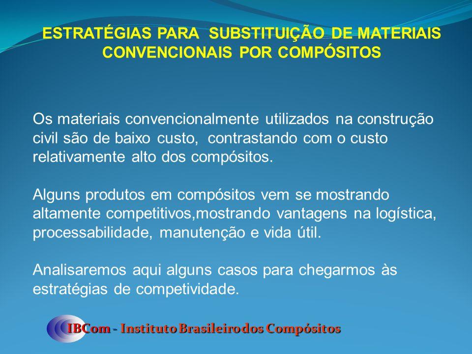 IBCom - Instituto Brasileiro dos Compósitos ESTRATÉGIAS PARA SUBSTITUIÇÃO DE MATERIAIS CONVENCIONAIS POR COMPÓSITOS Os materiais convencionalmente utilizados na construção civil são de baixo custo, contrastando com o custo relativamente alto dos compósitos.