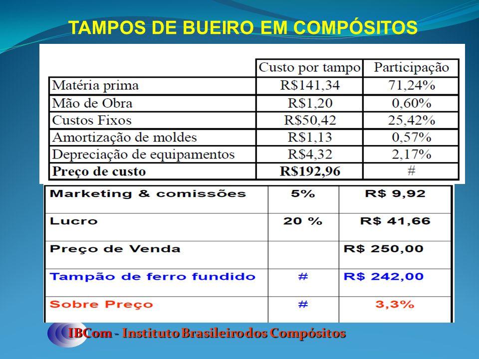 IBCom - Instituto Brasileiro dos Compósitos TAMPOS DE BUEIRO EM COMPÓSITOS