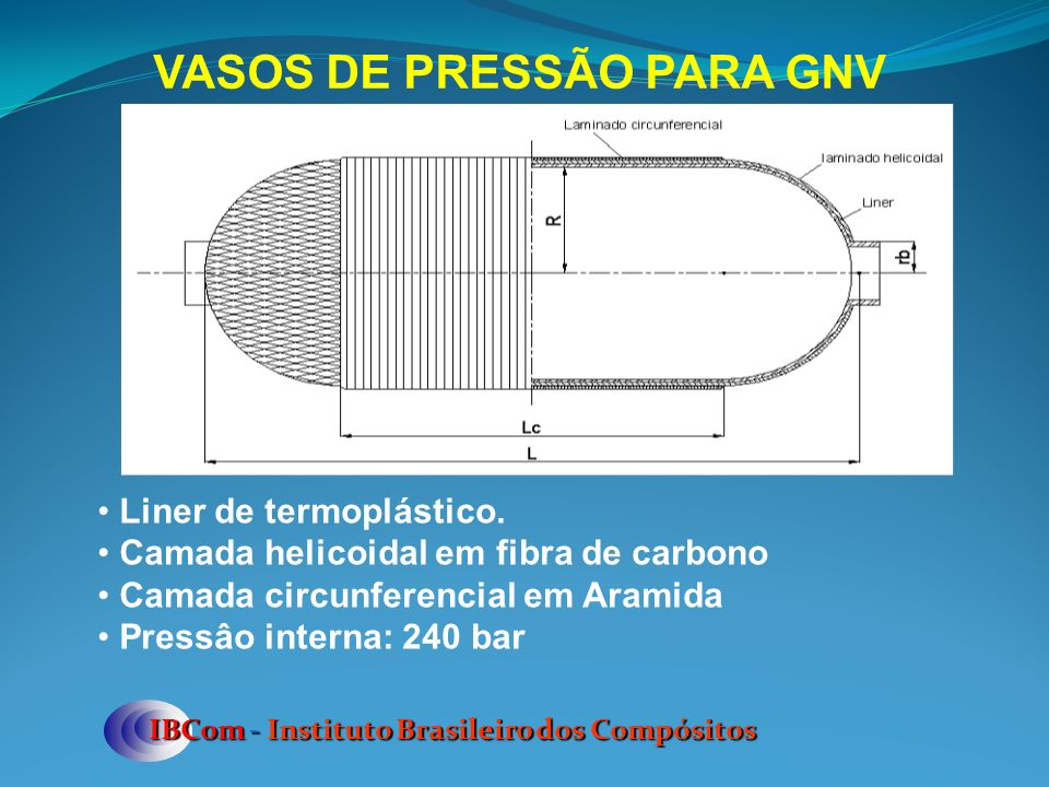 IBCom - Instituto Brasileiro dos Compósitos VASOS DE PRESSÃO PARA GNV Liner de termoplástico. Camada helicoidal em fibra de carbono Camada circunferen