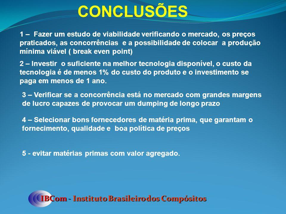 IBCom - Instituto Brasileiro dos Compósitos CONCLUSÕES 1 – Fazer um estudo de viabilidade verificando o mercado, os preços praticados, as concorrência