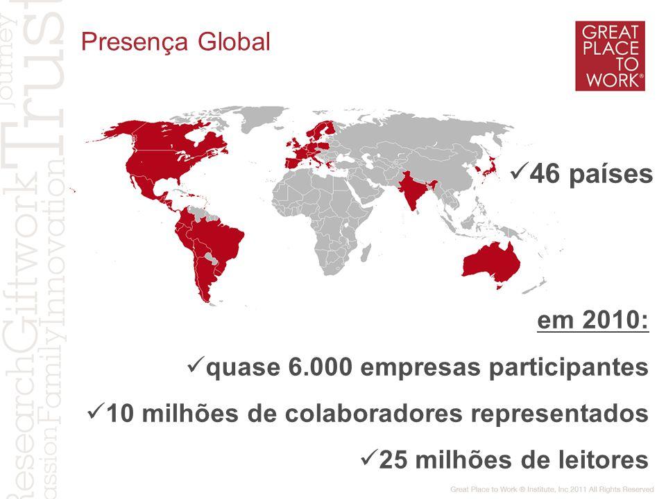 em 2010: quase 6.000 empresas participantes 10 milhões de colaboradores representados 25 milhões de leitores 46 países Presença Global