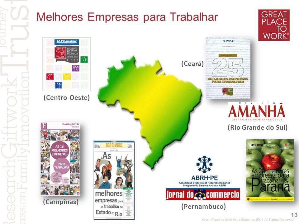 (Centro-Oeste) (Pernambuco) (Rio Grande do Sul) 13 (Campinas) (Ceará)