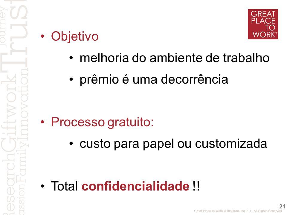 21 Objetivo melhoria do ambiente de trabalho prêmio é uma decorrência Processo gratuito: custo para papel ou customizada Total confidencialidade !!