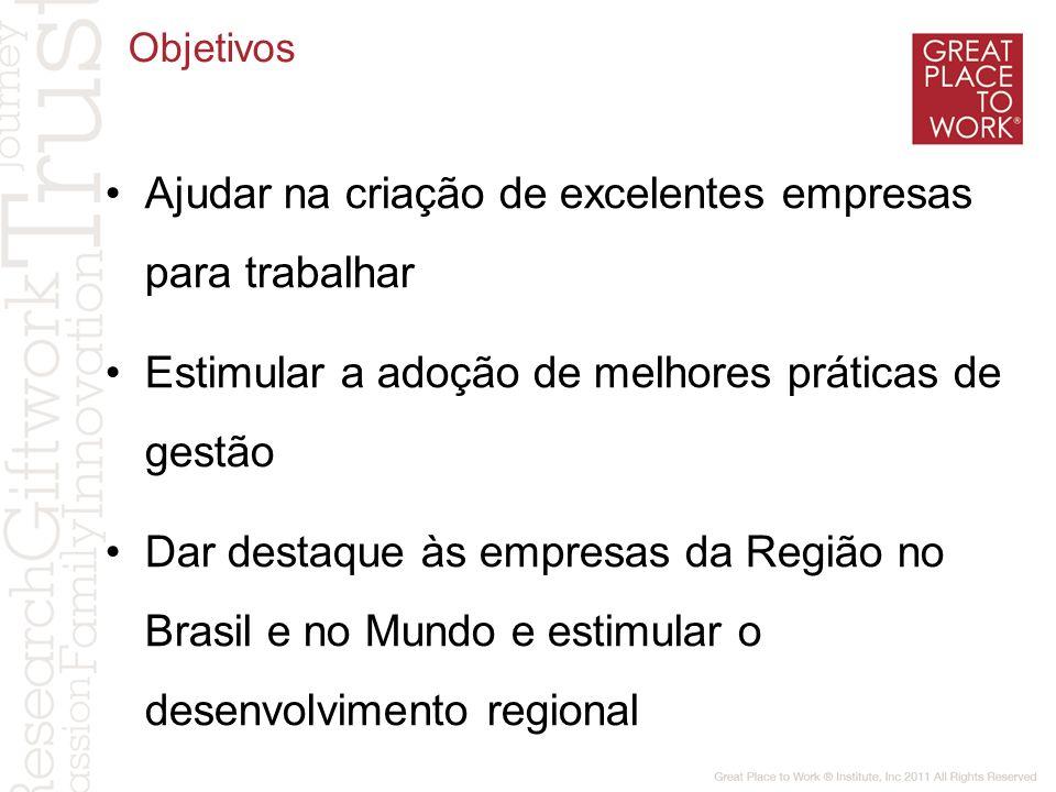 Ajudar na criação de excelentes empresas para trabalhar Estimular a adoção de melhores práticas de gestão Dar destaque às empresas da Região no Brasil