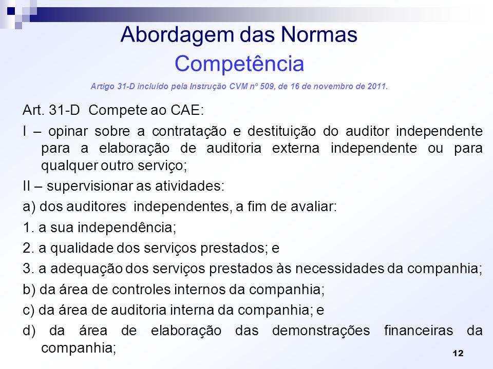 Abordagem das Normas Competência Artigo 31-D incluído pela Instrução CVM nº 509, de 16 de novembro de 2011. Art. 31-D Compete ao CAE: I – opinar sobre