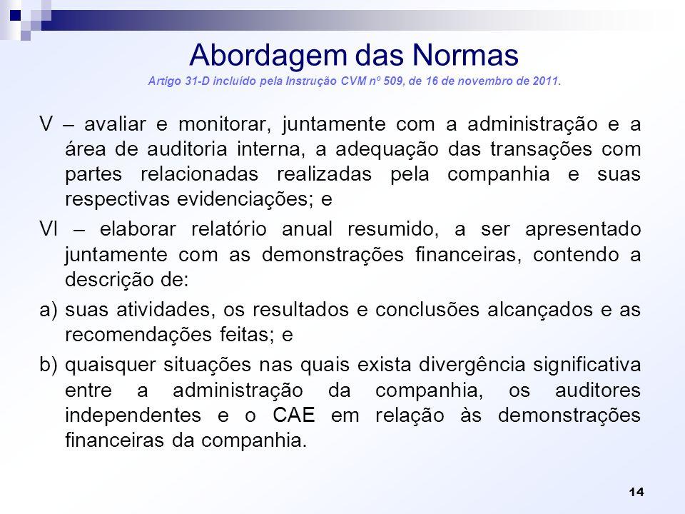 Abordagem das Normas Artigo 31-D incluído pela Instrução CVM nº 509, de 16 de novembro de 2011. V – avaliar e monitorar, juntamente com a administraçã
