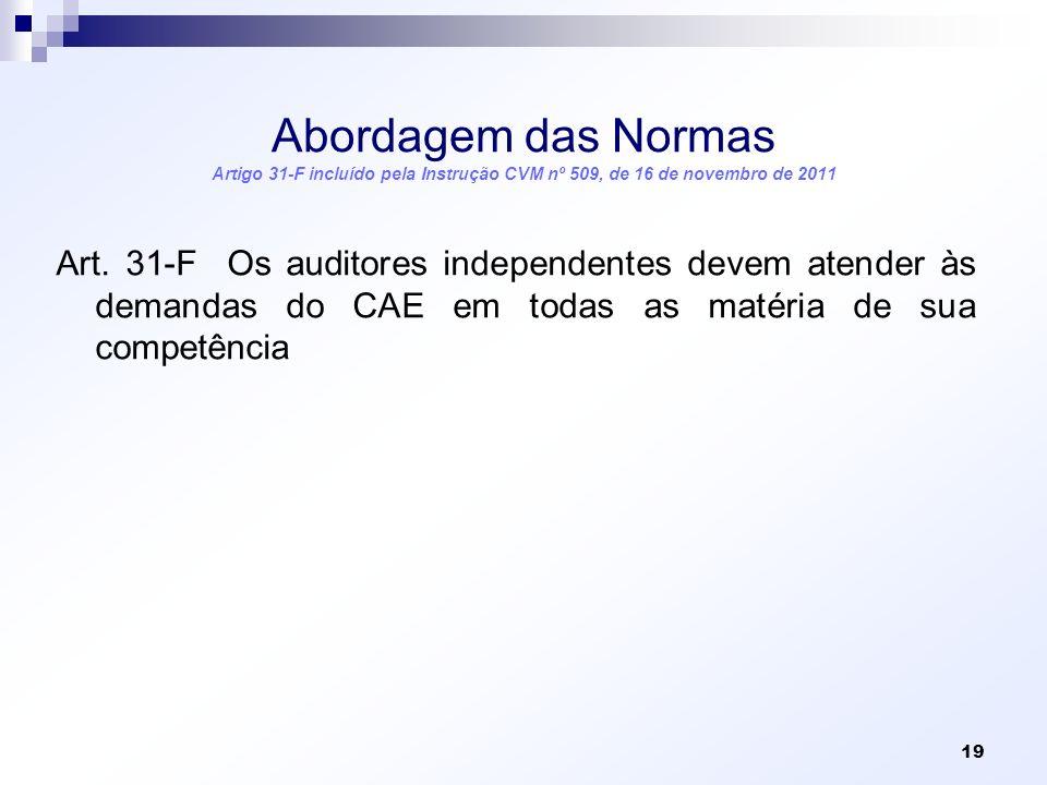 Abordagem das Normas Artigo 31-F incluído pela Instrução CVM nº 509, de 16 de novembro de 2011 Art. 31-F Os auditores independentes devem atender às d