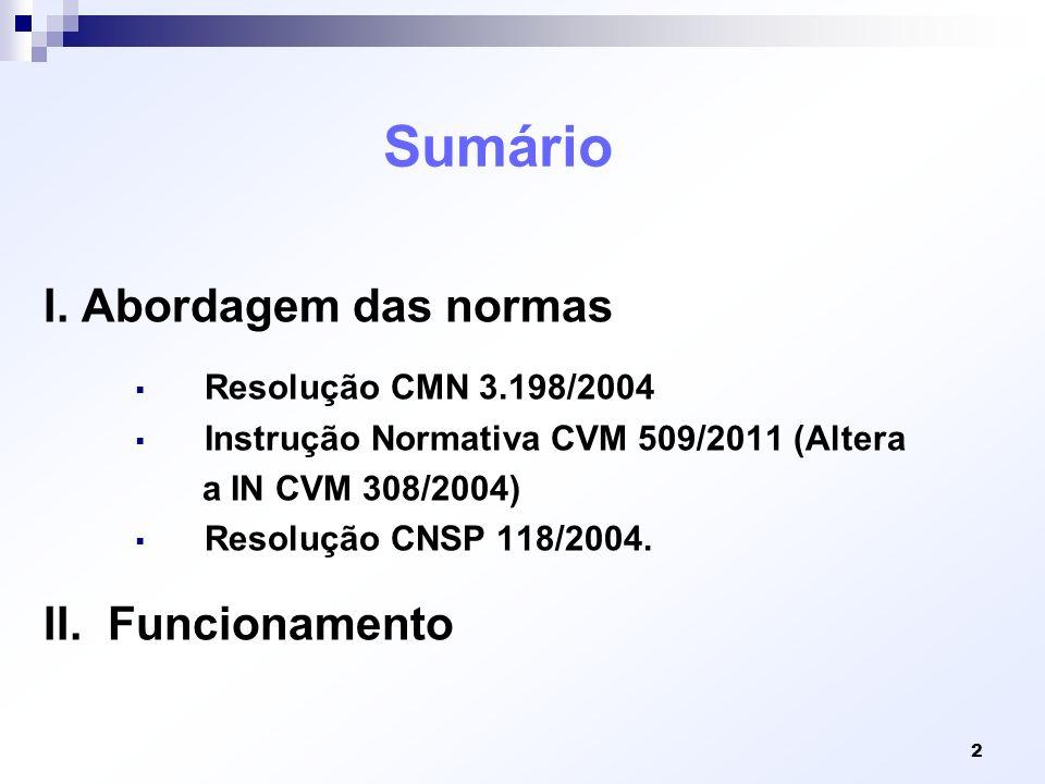 Sumário I. Abordagem das normas Resolução CMN 3.198/2004 Instrução Normativa CVM 509/2011 (Altera a IN CVM 308/2004) Resolução CNSP 118/2004. II. Func