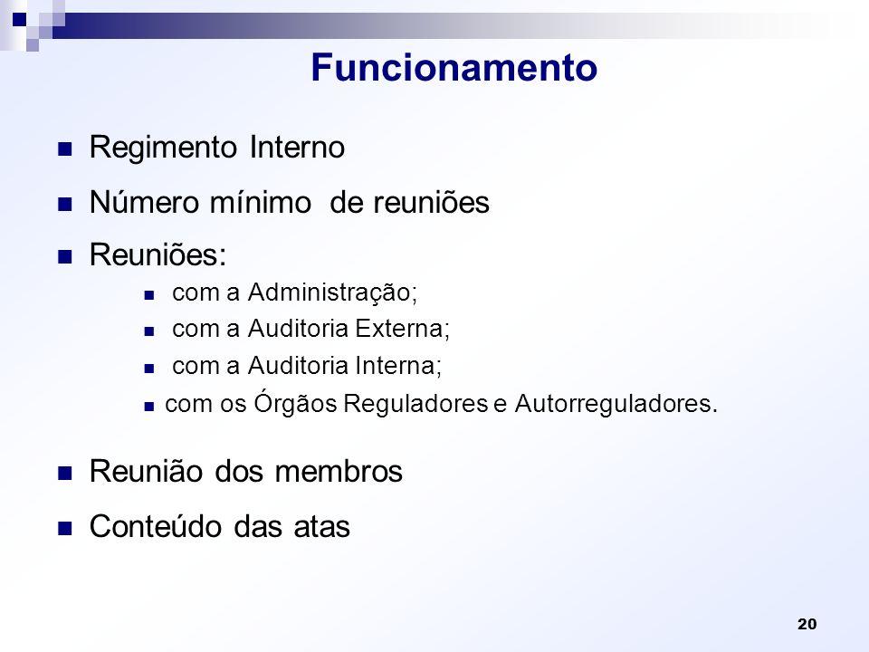 Funcionamento Regimento Interno Número mínimo de reuniões Reuniões: com a Administração; com a Auditoria Externa; com a Auditoria Interna; com os Órgã