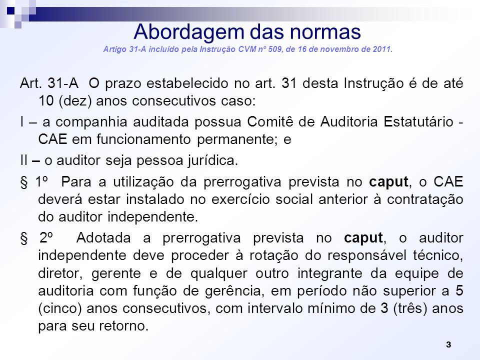 Abordagem das normas Artigo 31-A incluído pela Instrução CVM nº 509, de 16 de novembro de 2011. Art. 31-A O prazo estabelecido no art. 31 desta Instru