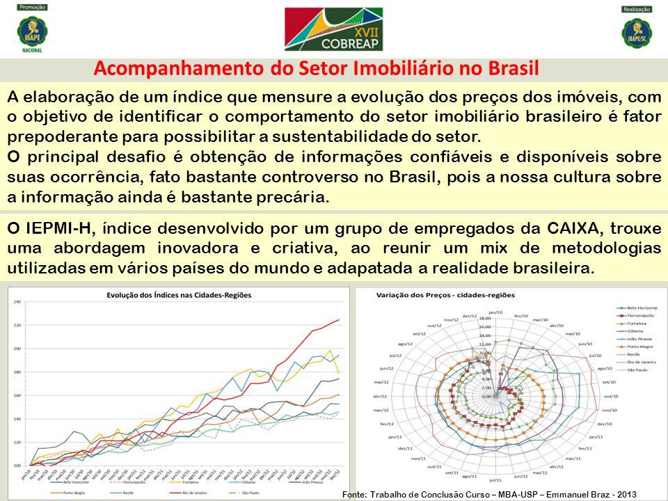 Acompanhamento do Setor Imobiliário no Brasil A elaboração de um índice que mensure a evolução dos preços dos imóveis, com o objetivo de identificar o