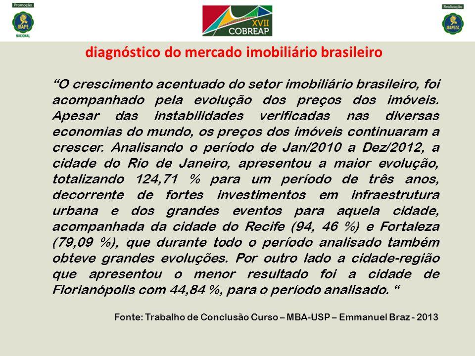 diagnóstico do mercado imobiliário brasileiro O crescimento acentuado do setor imobiliário brasileiro, foi acompanhado pela evolução dos preços dos im