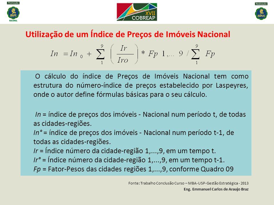 Utilização de um Índice de Preços de Imóveis Nacional O cálculo do índice de Preços de Imóveis Nacional tem como estrutura do número-índice de preços