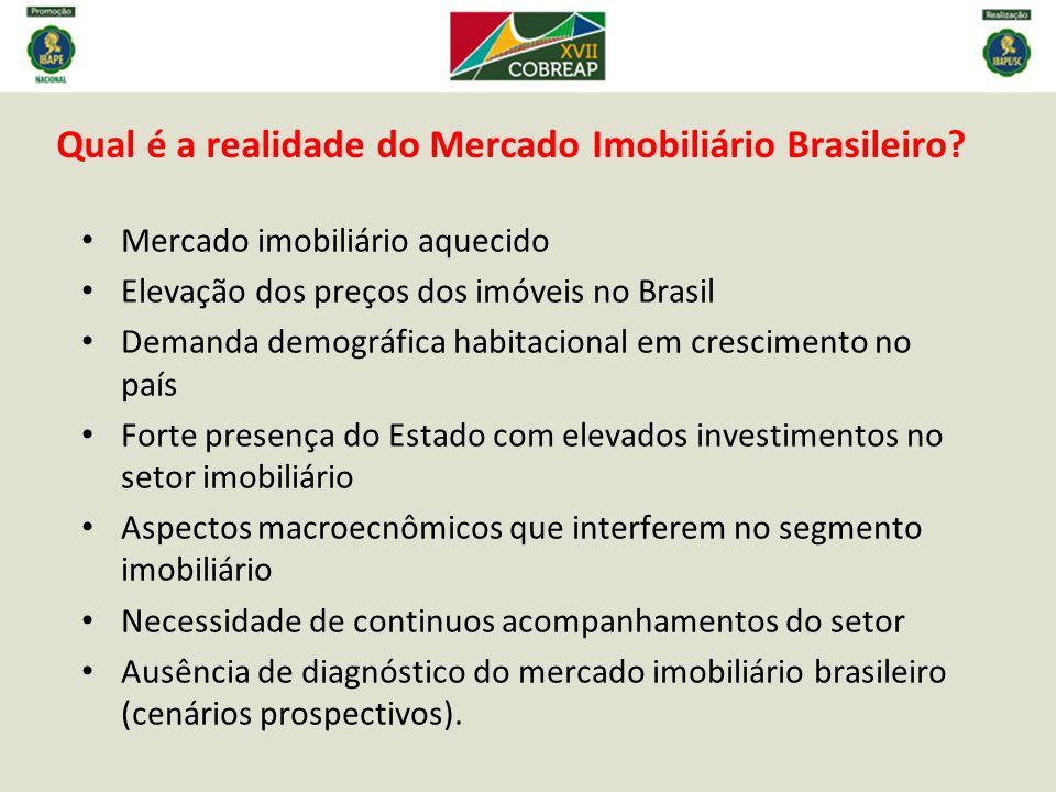 Qual é a realidade do Mercado Imobiliário Brasileiro? Mercado imobiliário aquecido Elevação dos preços dos imóveis no Brasil Demanda demográfica habit