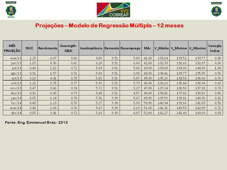 Projeções – Modelo de Regressão Múltipla – 12 meses Fonte: Eng. Emmanuel Braz - 2013