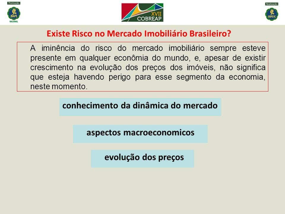 Existe Risco no Mercado Imobiliário Brasileiro? conhecimento da dinâmica do mercado A iminência do risco do mercado imobiliário sempre esteve presente