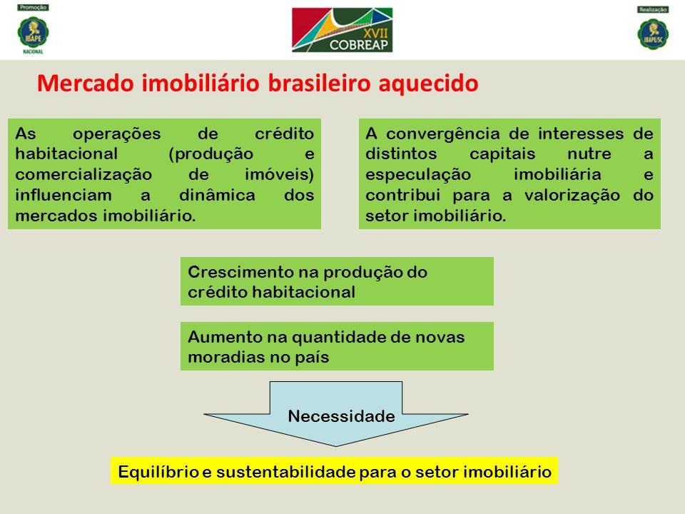 Mercado imobiliário brasileiro aquecido As operações de crédito habitacional (produção e comercialização de imóveis) influenciam a dinâmica dos mercad