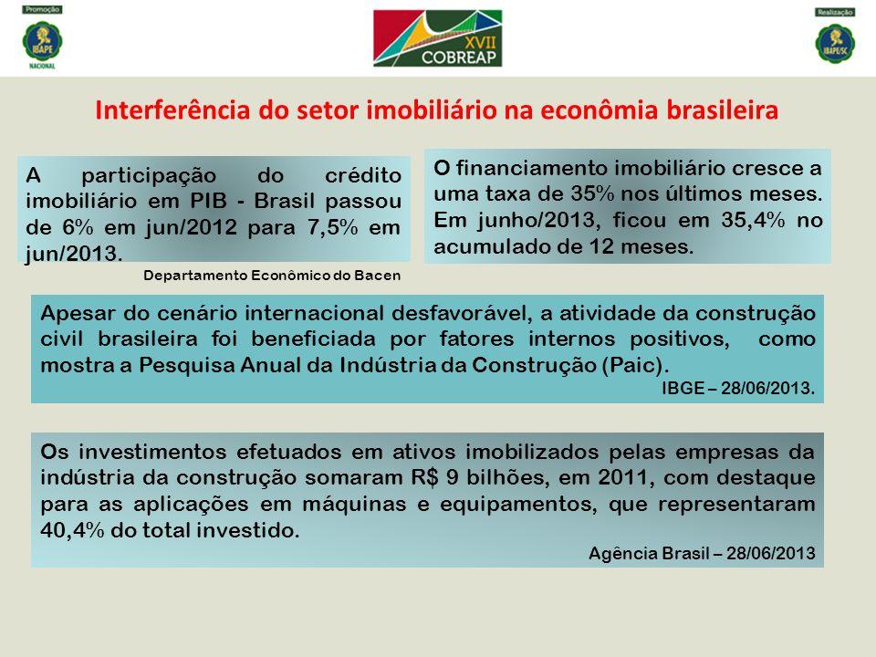 Interferência do setor imobiliário na econômia brasileira O financiamento imobiliário cresce a uma taxa de 35% nos últimos meses. Em junho/2013, ficou