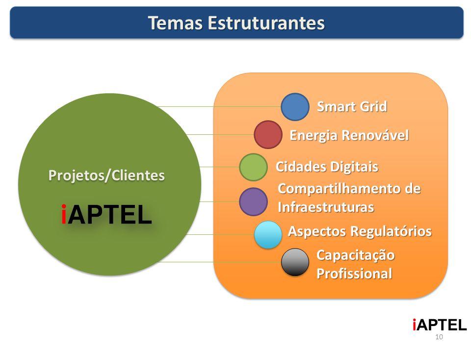 10 i APTEL Temas Estruturantes Projetos/Cliente s Smart Grid Energia Renovável Cidades Digitais Compartilhamento de Infraestruturas Aspectos Regulatór
