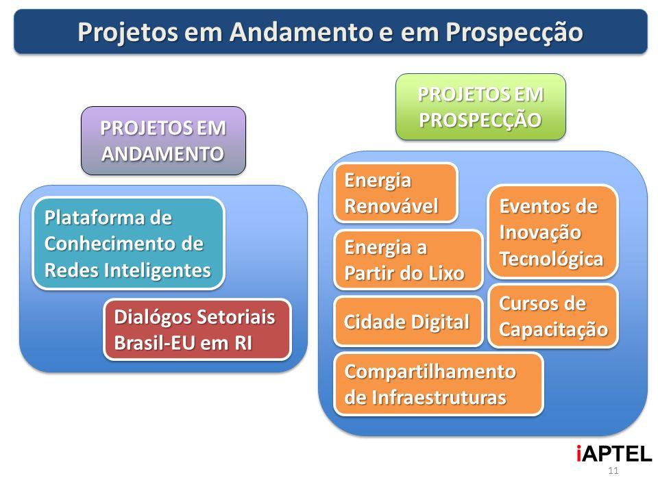 Projetos em Andamento e em Prospecção 11 i APTEL PROJETOS EM ANDAMENTO PROJETOS EM PROSPECÇÃO Dialógos Setoriais Brasil-EU em RI Plataforma de Conheci