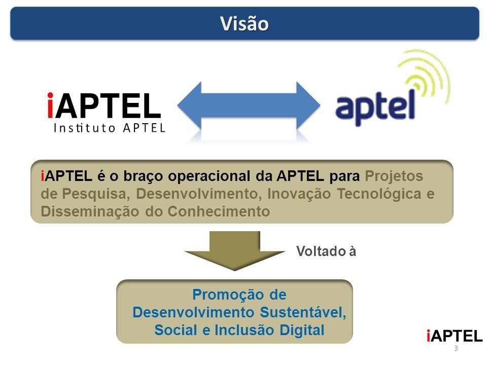 VisãoVisão 3 iAPTEL é o braço operacional da APTEL para Projetos de Pesquisa, Desenvolvimento, Inovação Tecnológica e Disseminação do Conhecimento Pro