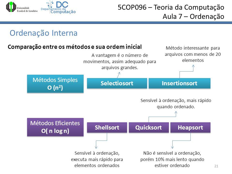 5COP096 – Teoria da Computação Aula 7 – Ordenação Ordenação Interna 21 Comparação entre os métodos e sua ordem inicial Métodos Simples O (n 2 ) Método