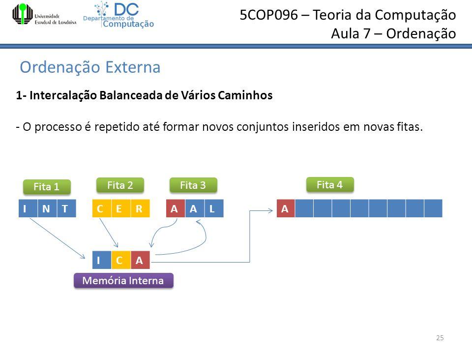 5COP096 – Teoria da Computação Aula 7 – Ordenação Ordenação Externa 25 1- Intercalação Balanceada de Vários Caminhos - O processo é repetido até forma