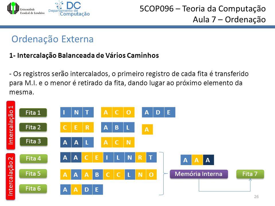 5COP096 – Teoria da Computação Aula 7 – Ordenação Ordenação Externa 26 1- Intercalação Balanceada de Vários Caminhos - Os registros serão intercalados