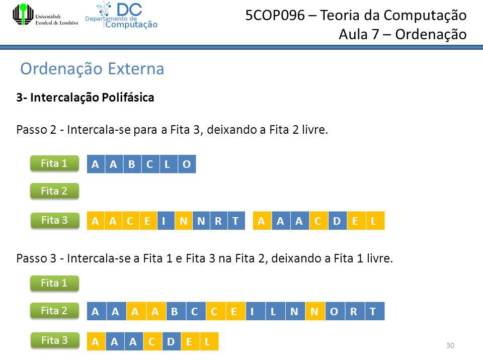 5COP096 – Teoria da Computação Aula 7 – Ordenação Ordenação Externa 30 3- Intercalação Polifásica Passo 2 - Intercala-se para a Fita 3, deixando a Fit