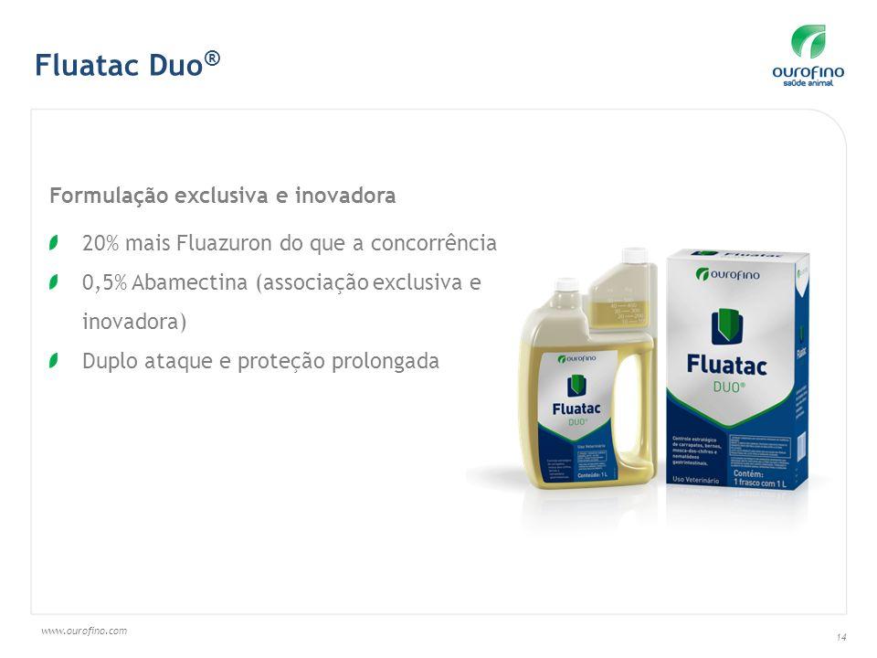 www.ourofino.com 14 Formulação exclusiva e inovadora 20% mais Fluazuron do que a concorrência 0,5% Abamectina (associação exclusiva e inovadora) Duplo ataque e proteção prolongada Fluatac Duo ®