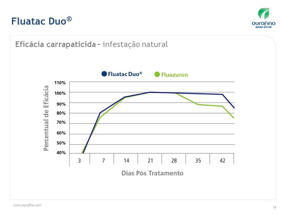 www.ourofino.com 16 Fluatac Duo ® Eficácia carrapaticida – infestação natural