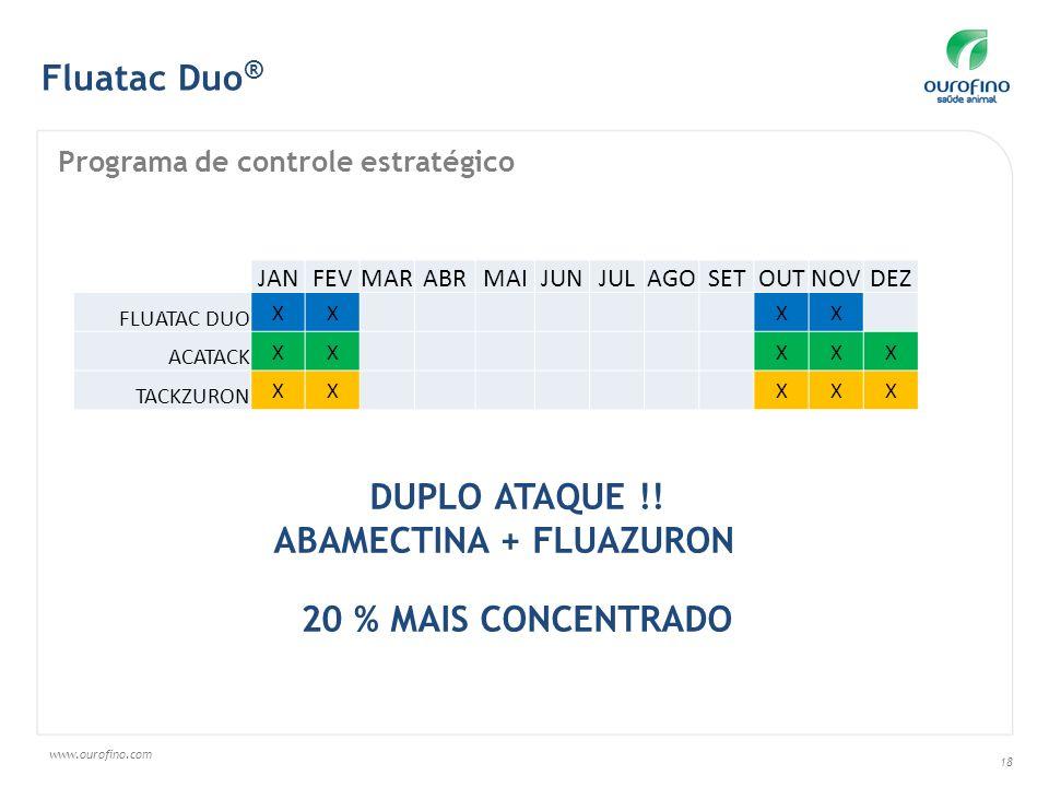 www.ourofino.com 18 Fluatac Duo ® Programa de controle estratégico JANFEVMARABRMAIJUNJULAGOSETOUTNOVDEZ FLUATAC DUO XX XX ACATACK XXXXX TACKZURON XXXXX DUPLO ATAQUE !.