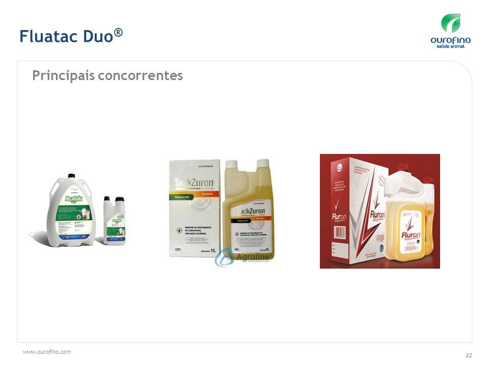 www.ourofino.com 22 Principais concorrentes Fluatac Duo ®