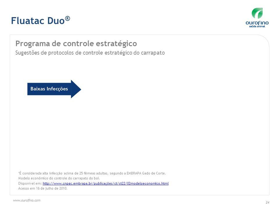 www.ourofino.com 24 Fluatac Duo ® Programa de controle estratégico Sugestões de protocolos de controle estratégico do carrapato *É considerada alta infecção acima de 25 fêmeas adultas, segundo a EMBRAPA Gado de Corte.