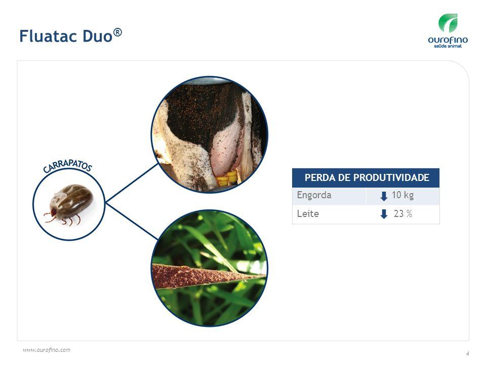 www.ourofino.com 4 Engorda10 kg Leite23 % PERDA DE PRODUTIVIDADE Fluatac Duo ®